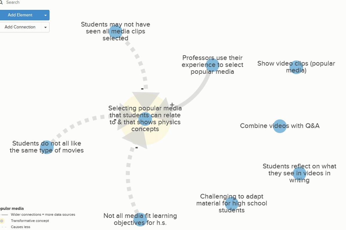 Graphic 6