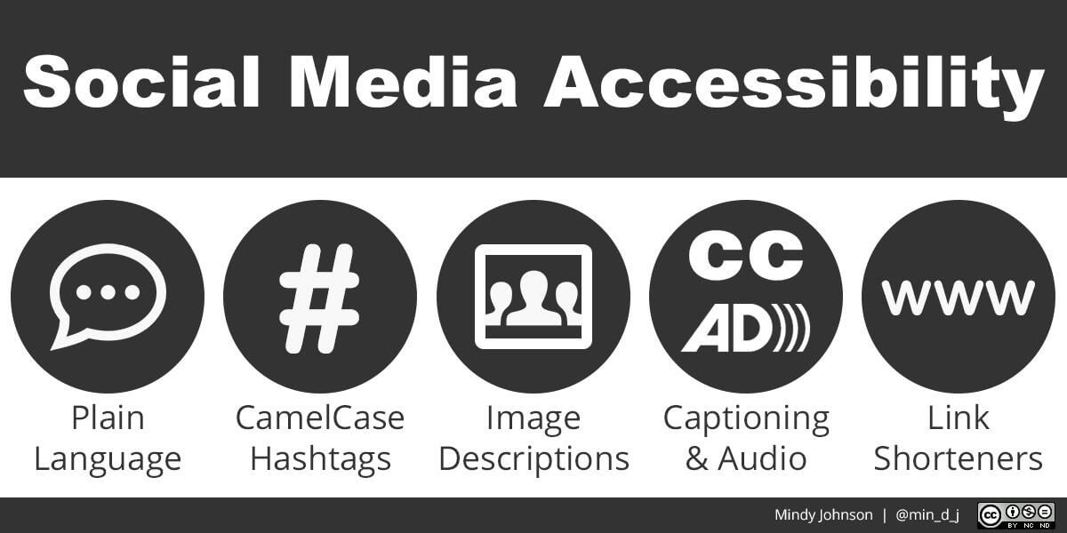 Social Media Accessibility: Plain language, CamelCase Hashtags, Image Descriptions, Captioning and Audio, Link Shorteners